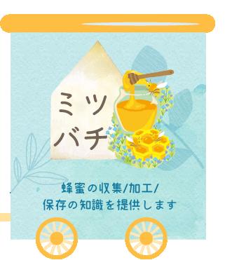 台灣休閒農場-首頁火車(日文)-12